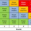 Formation 5 ÉVALUATION DES RISQUES